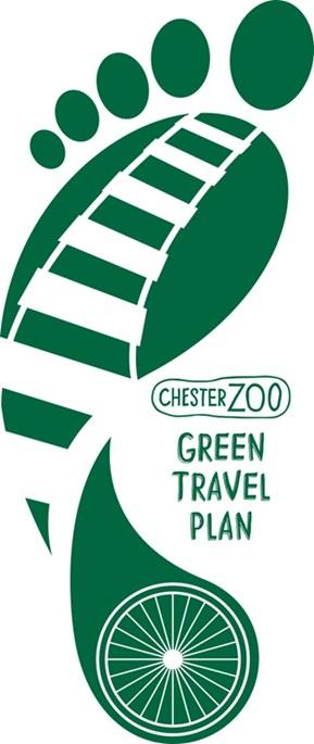 Monitoring the transport carbon footprint of Chester Zoo Why is the research important?
