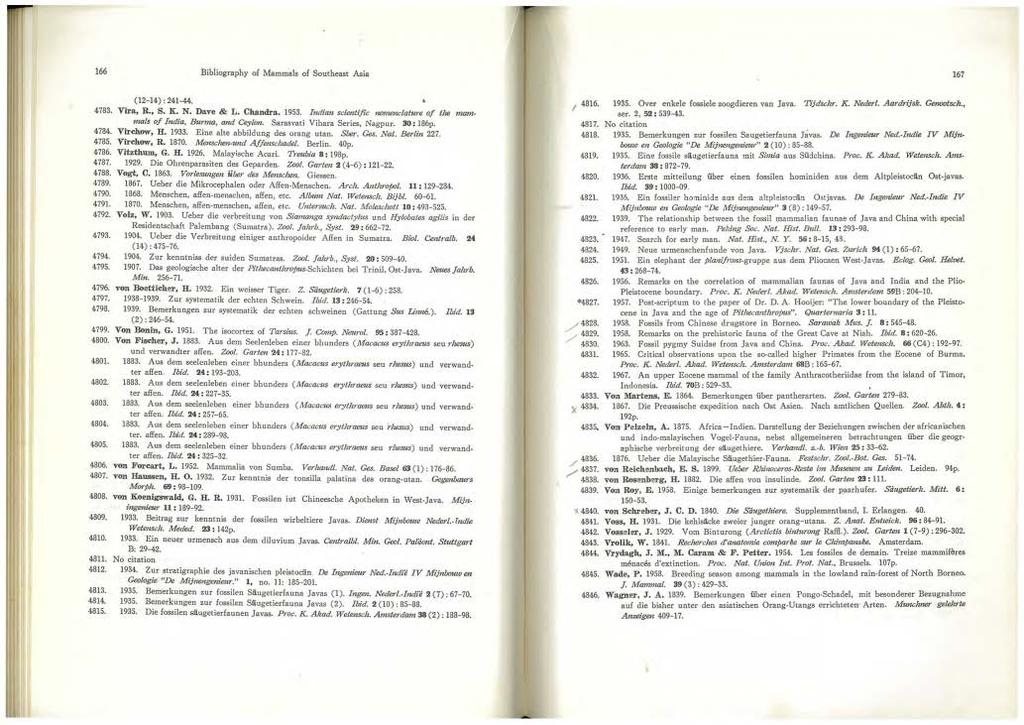 166 Bibliography of Mammals of Southeast Asia 167 (12-14) : 241-44. ~ 4783. Vira, R., S. K. N. Dave & L. Chandra. 1953. Indian scientific nomenclature of the mammals of India, Bttrma, and Ceylon.