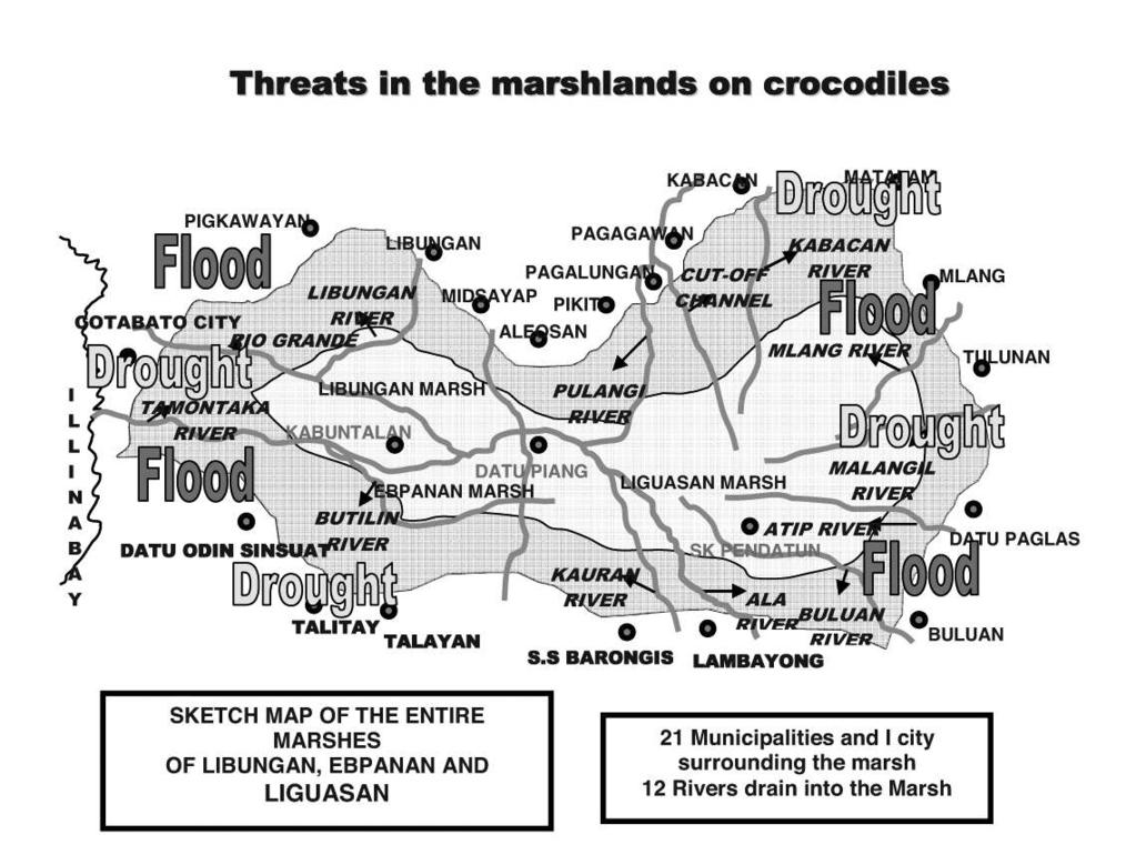 Figure 1. Sketch map of the marshes of Libungan, Ebpanan and Ligawasan by which wild crocodiles has been sighted and potential threats viewed. Survey results on sightings and attitudes of locals.