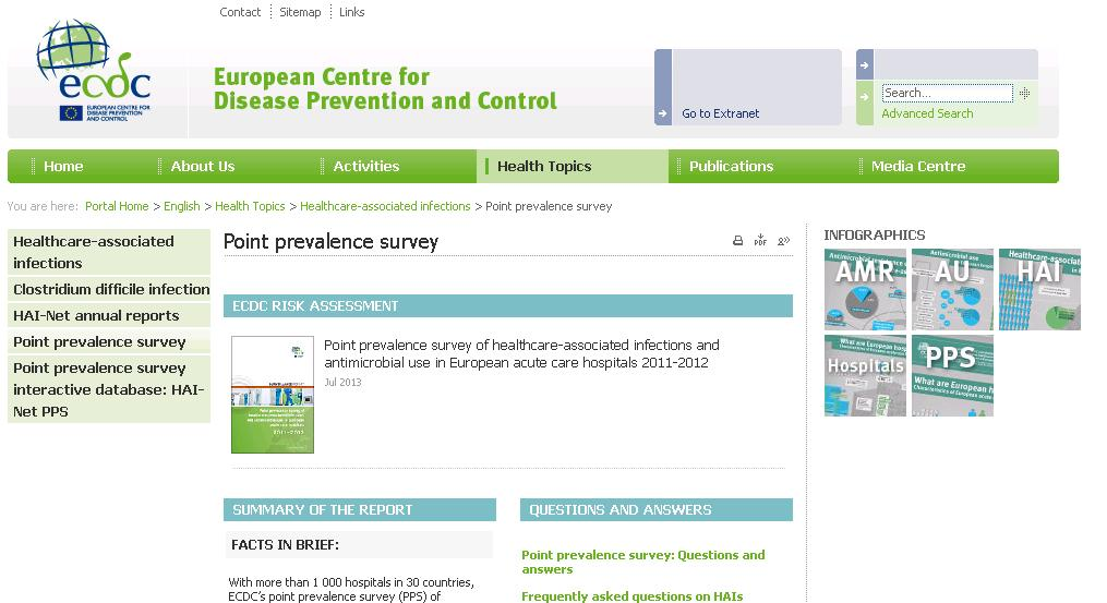 Point Prevalence In action European Perspective http://www.ecdc.europa.